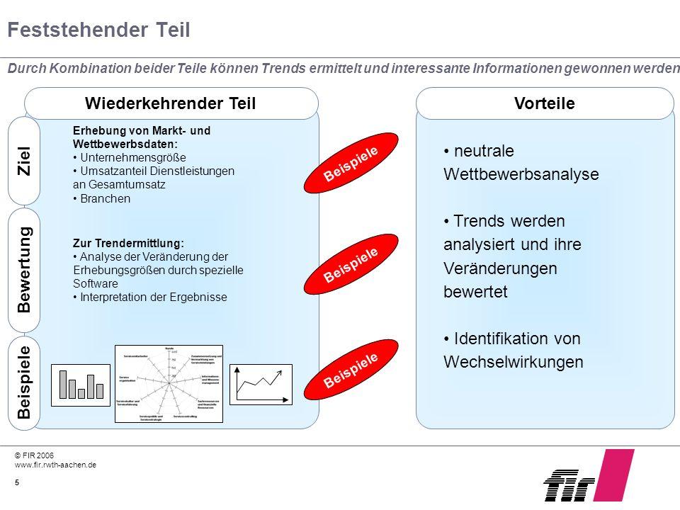 © FIR 2006 www.fir.rwth-aachen.de 5 Feststehender Teil Durch Kombination beider Teile können Trends ermittelt und interessante Informationen gewonnen