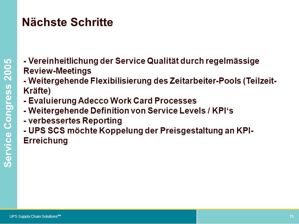 11 UPS Supply Chain Solutions SM Service Congress 2005 11 Nächste Schritte - Vereinheitlichung der Service Qualität durch regelmässige Review-Meetings - Weitergehende Flexibilisierung des Zeitarbeiter-Pools (Teilzeit- Kräfte) - Evaluierung Adecco Work Card Processes - Weitergehende Definition von Service Levels / KPIs - verbessertes Reporting - UPS SCS möchte Koppelung der Preisgestaltung an KPI- Erreichung