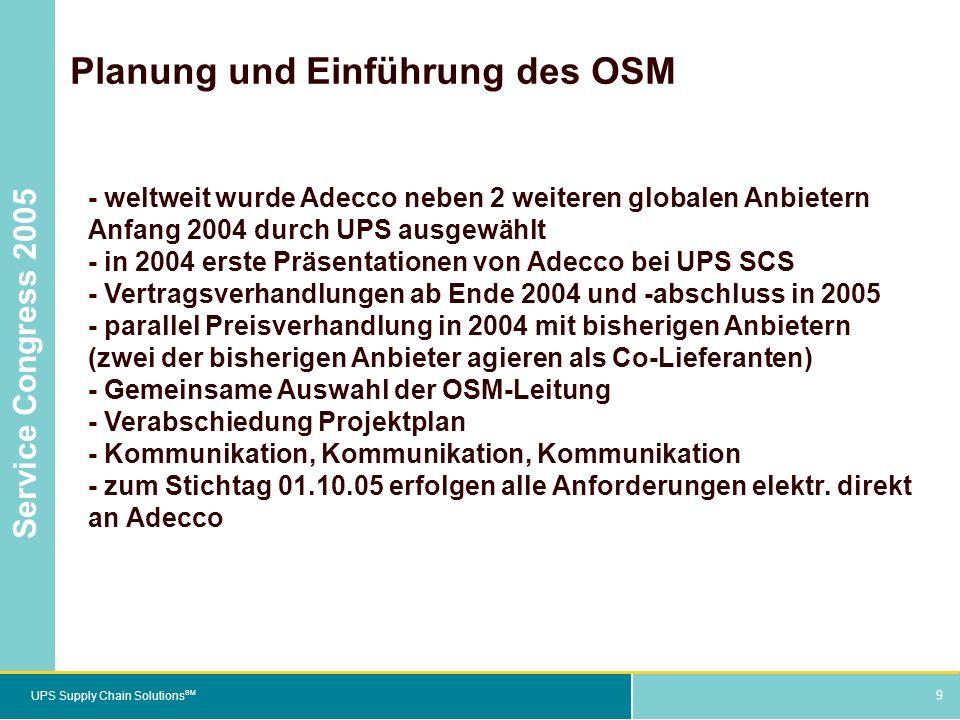 9 UPS Supply Chain Solutions SM Service Congress 2005 9 Planung und Einführung des OSM - weltweit wurde Adecco neben 2 weiteren globalen Anbietern Anfang 2004 durch UPS ausgewählt - in 2004 erste Präsentationen von Adecco bei UPS SCS - Vertragsverhandlungen ab Ende 2004 und -abschluss in 2005 - parallel Preisverhandlung in 2004 mit bisherigen Anbietern (zwei der bisherigen Anbieter agieren als Co-Lieferanten) - Gemeinsame Auswahl der OSM-Leitung - Verabschiedung Projektplan - Kommunikation, Kommunikation, Kommunikation - zum Stichtag 01.10.05 erfolgen alle Anforderungen elektr.