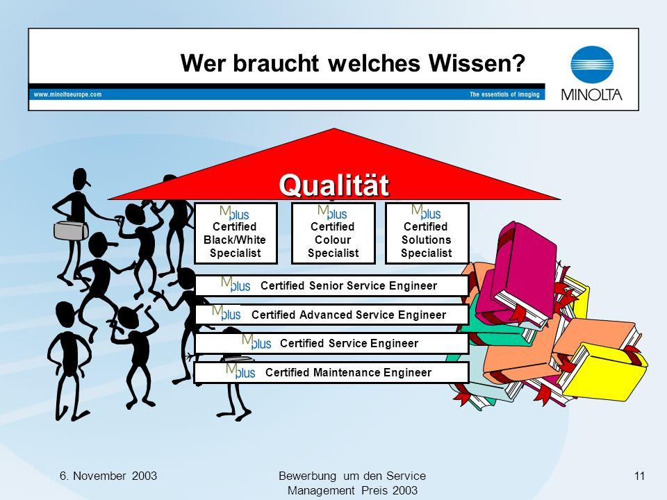 6. November 2003Bewerbung um den Service Management Preis 2003 11 Standards Transparenz Qualität Wer braucht welches Wissen? Mplus Certified Black/Whi