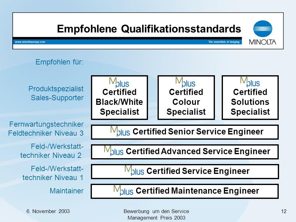 6. November 2003Bewerbung um den Service Management Preis 2003 12 Empfohlene Qualifikationsstandards Empfohlen für: Produktspezialist Sales-Supporter