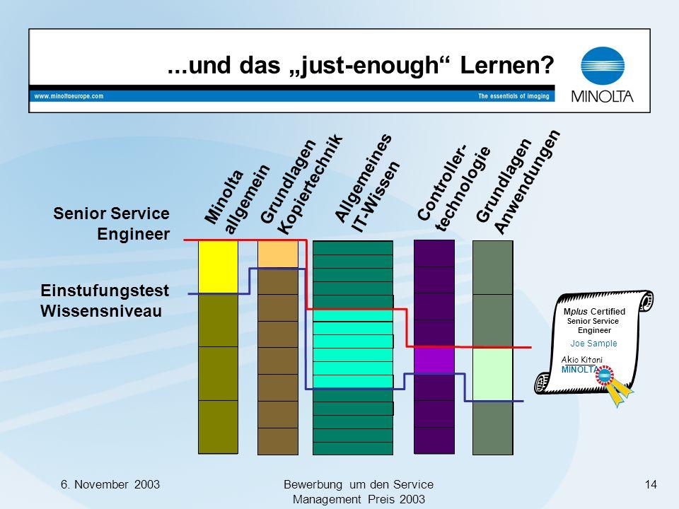 6. November 2003Bewerbung um den Service Management Preis 2003 14 Grundlagen Kopiertechnik Allgemeines IT-Wissen Grundlagen Anwendungen Minolta allgem