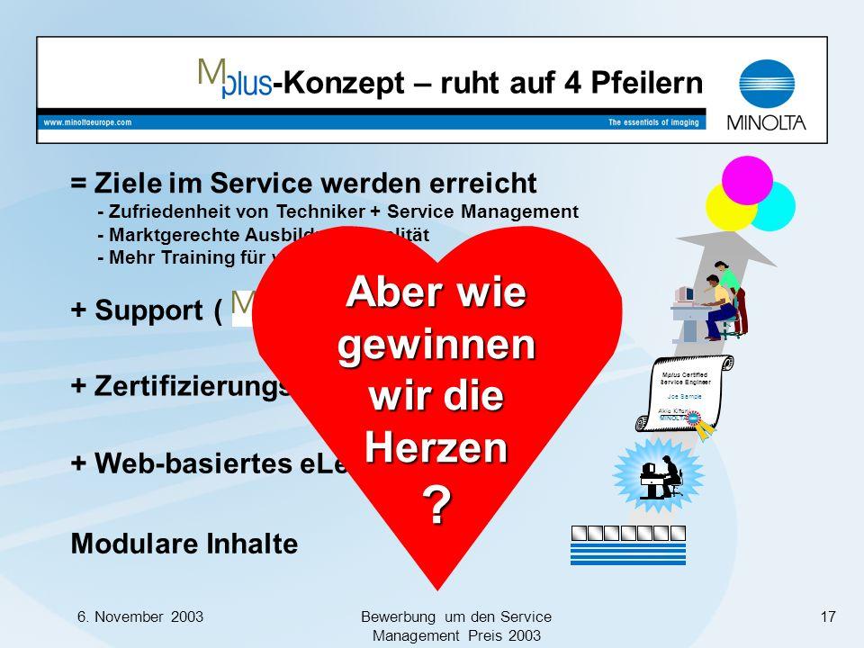 6. November 2003Bewerbung um den Service Management Preis 2003 17 Modulare Inhalte + Web-basiertes eLearning = Ziele im Service werden erreicht - Zufr