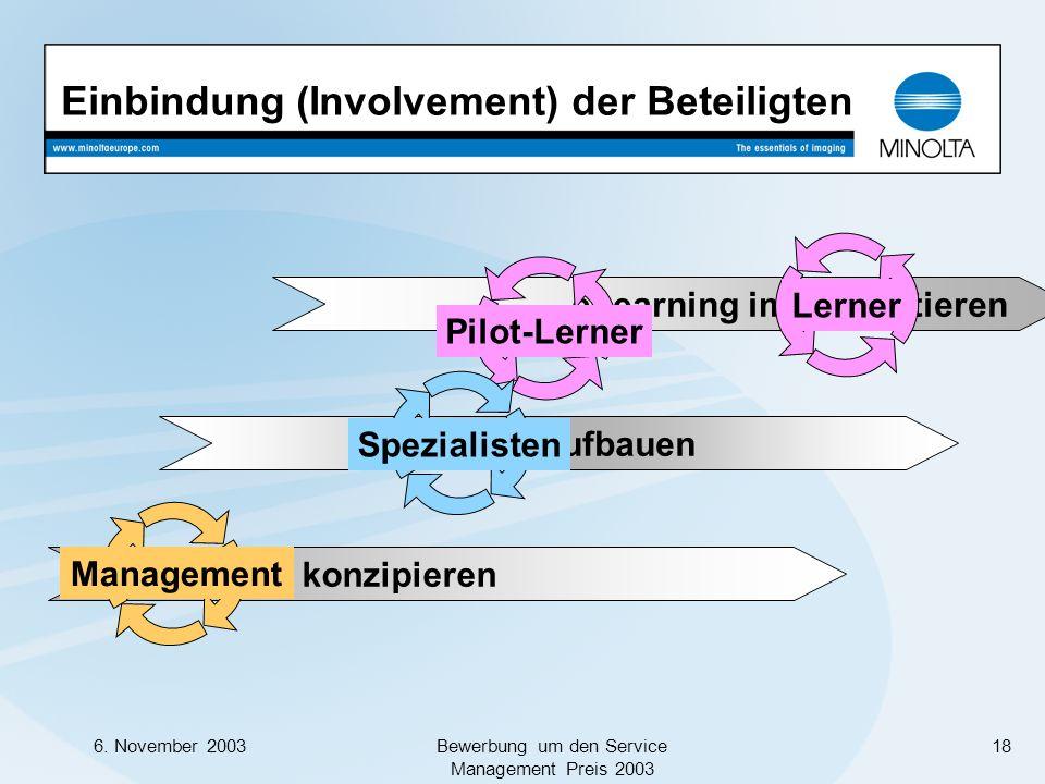 6. November 2003Bewerbung um den Service Management Preis 2003 18 Einbindung (Involvement) der Beteiligten System konzipieren Inhalte aufbauen eLearni