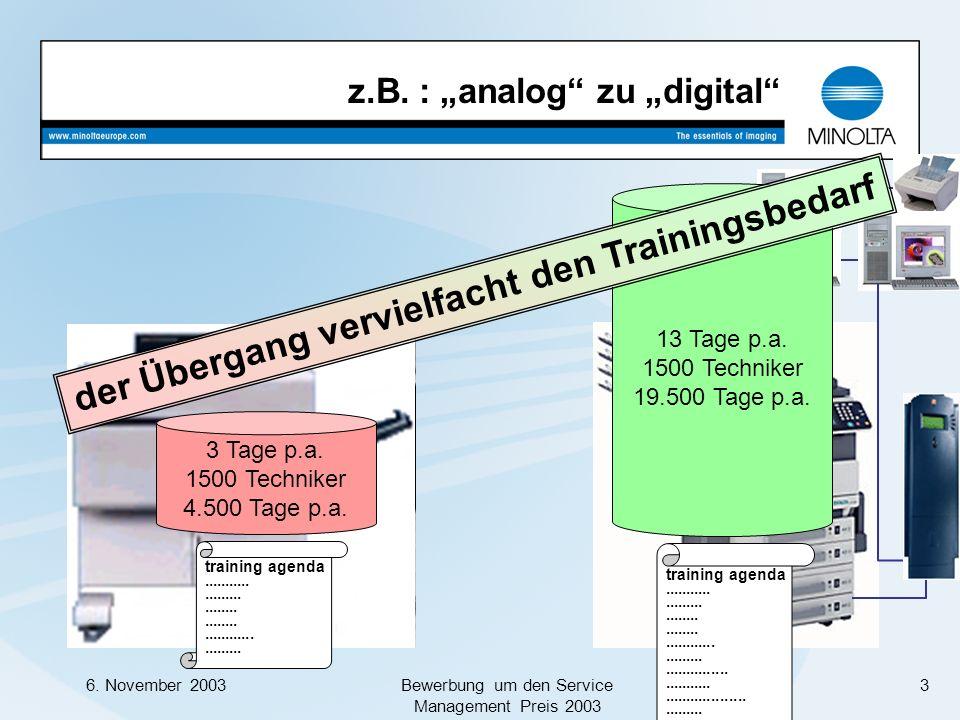6. November 2003Bewerbung um den Service Management Preis 2003 3 z.B. : analog zu digital training agenda.............................................
