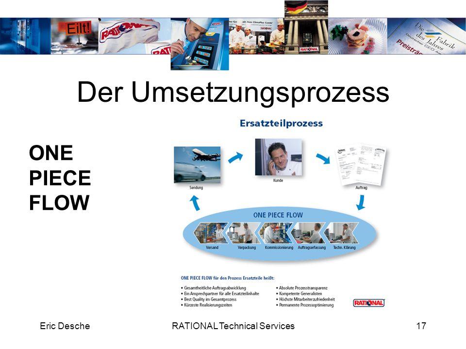 Eric DescheRATIONAL Technical Services17 Der Umsetzungsprozess ONE PIECE FLOW