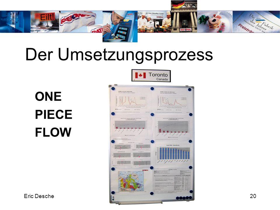 Eric DescheRATIONAL Technical Services20 Der Umsetzungsprozess ONE PIECE FLOW