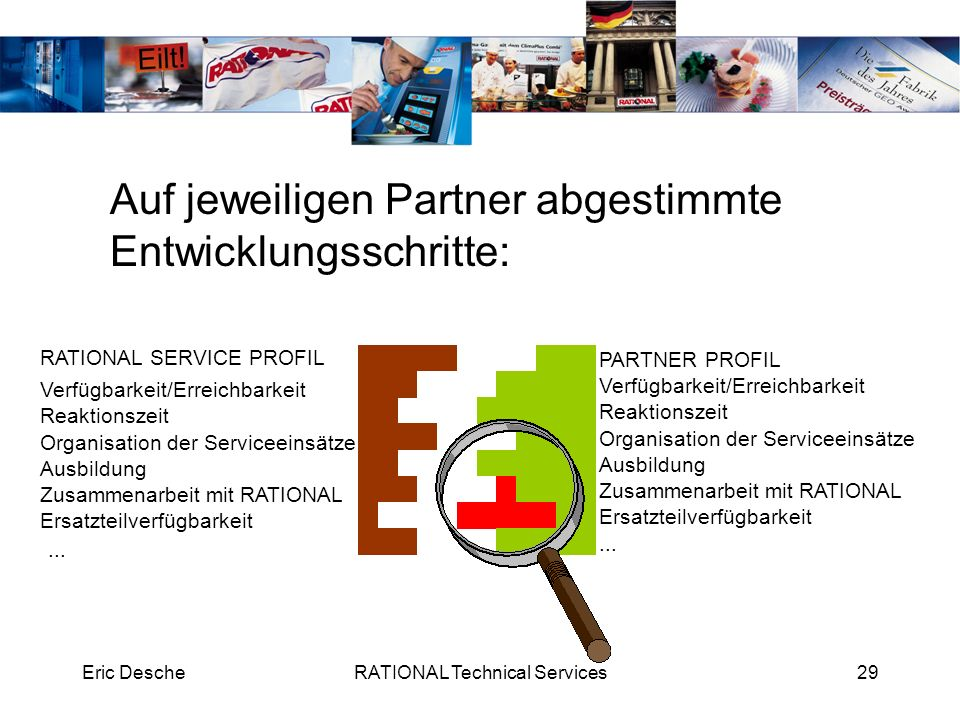Eric DescheRATIONAL Technical Services29 Auf jeweiligen Partner abgestimmte Entwicklungsschritte: RATIONAL SERVICE PROFIL PARTNER PROFIL Verfügbarkeit