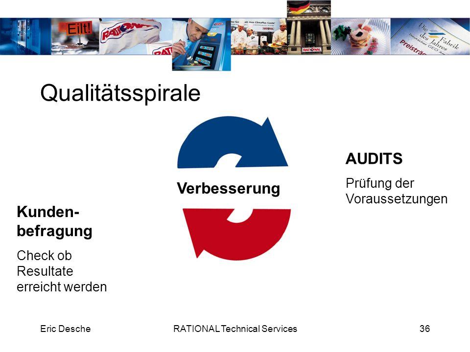 Eric DescheRATIONAL Technical Services36 AUDITS Prüfung der Voraussetzungen Kunden- befragung Check ob Resultate erreicht werden Verbesserung Qualität