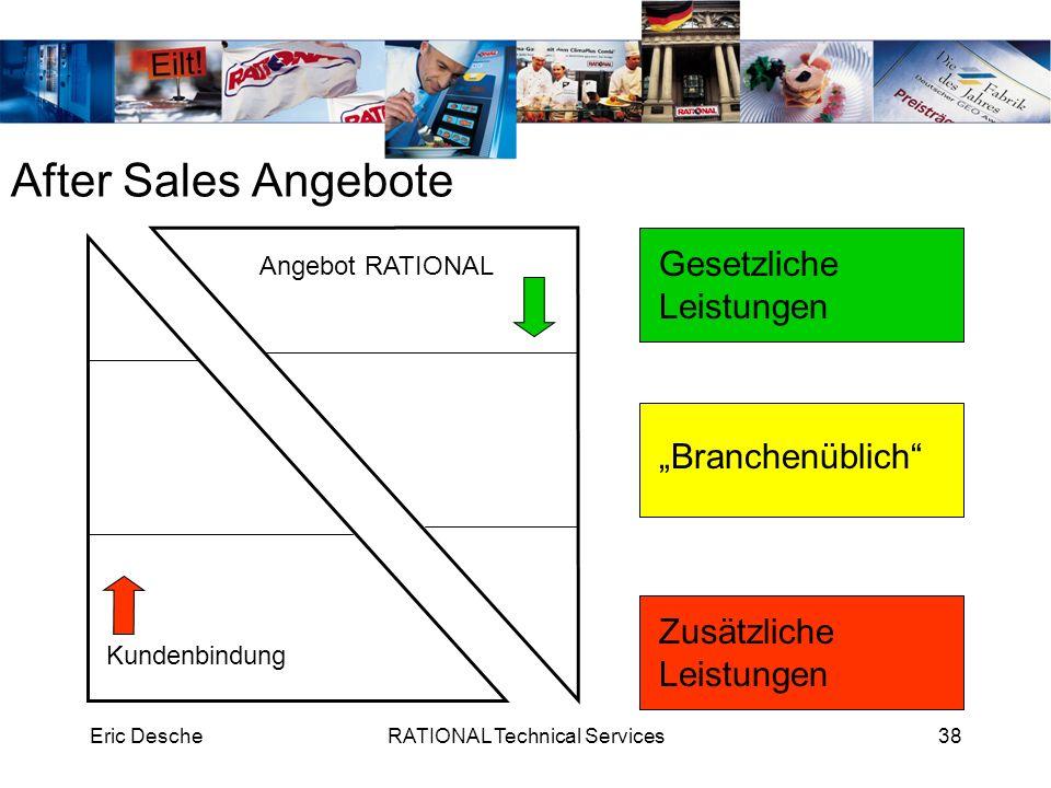 Eric DescheRATIONAL Technical Services38 After Sales Angebote Gesetzliche Leistungen Branchenüblich Zusätzliche Leistungen Kundenbindung Angebot RATIO
