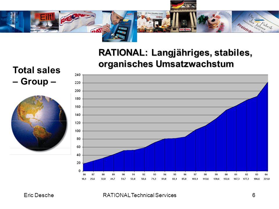 Eric DescheRATIONAL Technical Services6 Total sales – Group – RATIONAL: Langjähriges, stabiles, organisches Umsatzwachstum