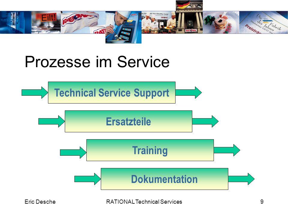 Eric DescheRATIONAL Technical Services9 Prozesse im Service Ersatzteile Technical Service Support Dokumentation Training