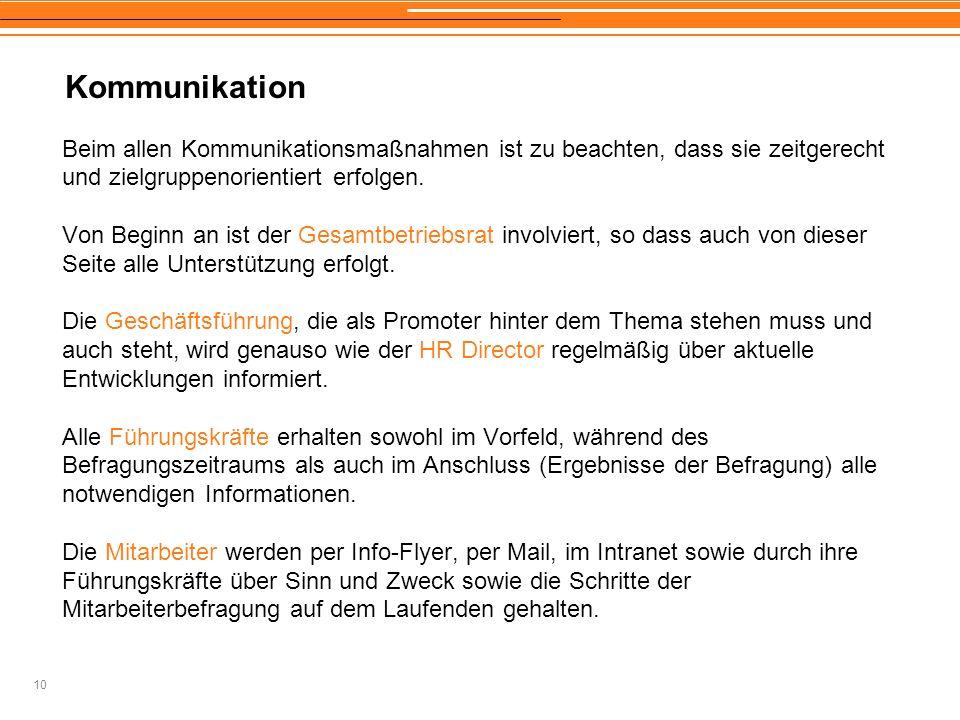 10 Kommunikation Beim allen Kommunikationsmaßnahmen ist zu beachten, dass sie zeitgerecht und zielgruppenorientiert erfolgen. Von Beginn an ist der Ge