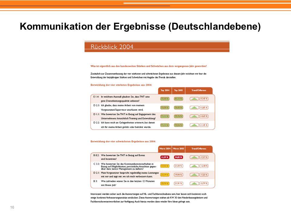 16 Kommunikation der Ergebnisse (Deutschlandebene)