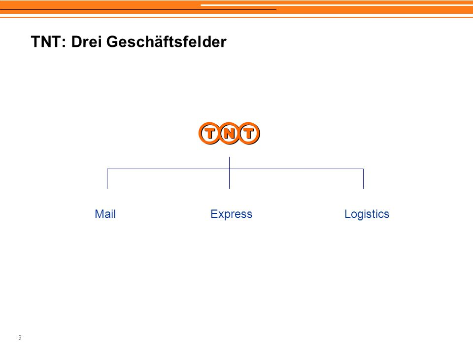 3 TNT: Drei Geschäftsfelder MailExpressLogistics