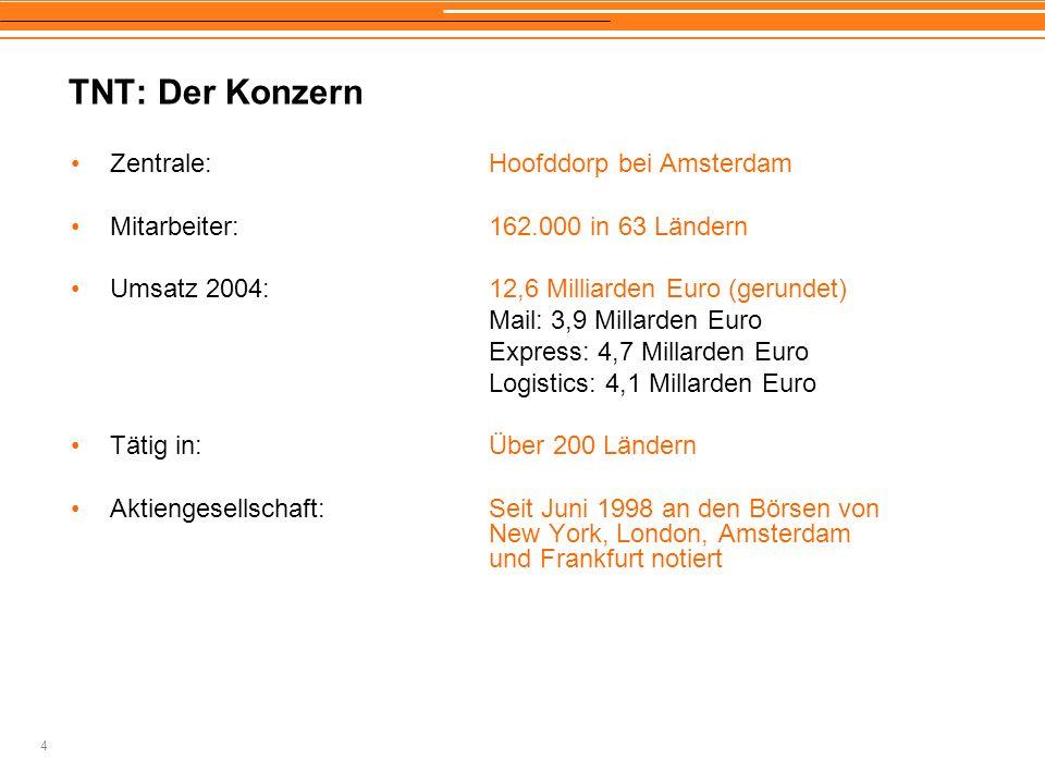 4 TNT: Der Konzern Zentrale:Hoofddorp bei Amsterdam Mitarbeiter:162.000 in 63 Ländern Umsatz 2004:12,6 Milliarden Euro (gerundet) Mail: 3,9 Millarden