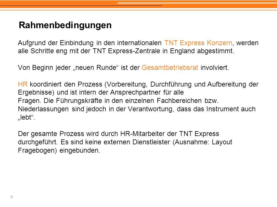9 Rahmenbedingungen Aufgrund der Einbindung in den internationalen TNT Express Konzern, werden alle Schritte eng mit der TNT Express-Zentrale in Engla