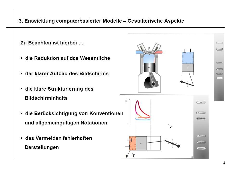 5 3. Entwicklung computerbasierter Modelle – Beispiele