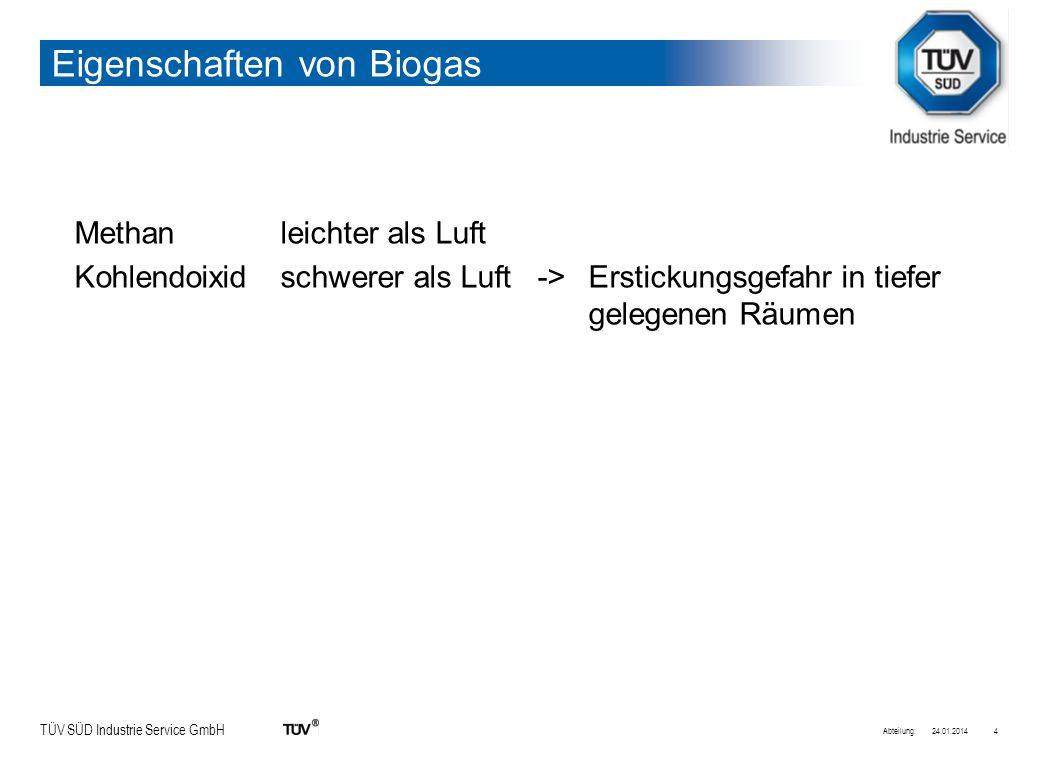 TÜV SÜD Industrie Service GmbH Eigenschaften von Biogas Methan leichter als Luft Kohlendoixidschwerer als Luft -> Erstickungsgefahr in tiefer gelegene