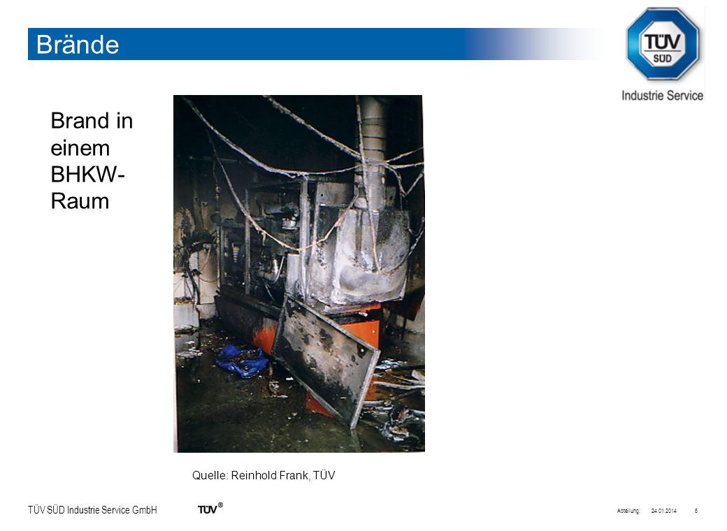 TÜV SÜD Industrie Service GmbH 24.01.2014Abteilung:6 Brände Brand in einem BHKW- Raum Quelle: Reinhold Frank, TÜV
