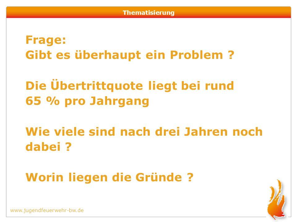 www.jugendfeuerwehr-bw.de Thematisierung Frage: Gibt es überhaupt ein Problem .