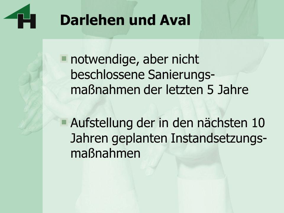 Darlehen und Aval notwendige, aber nicht beschlossene Sanierungs- maßnahmen der letzten 5 Jahre Aufstellung der in den nächsten 10 Jahren geplanten In