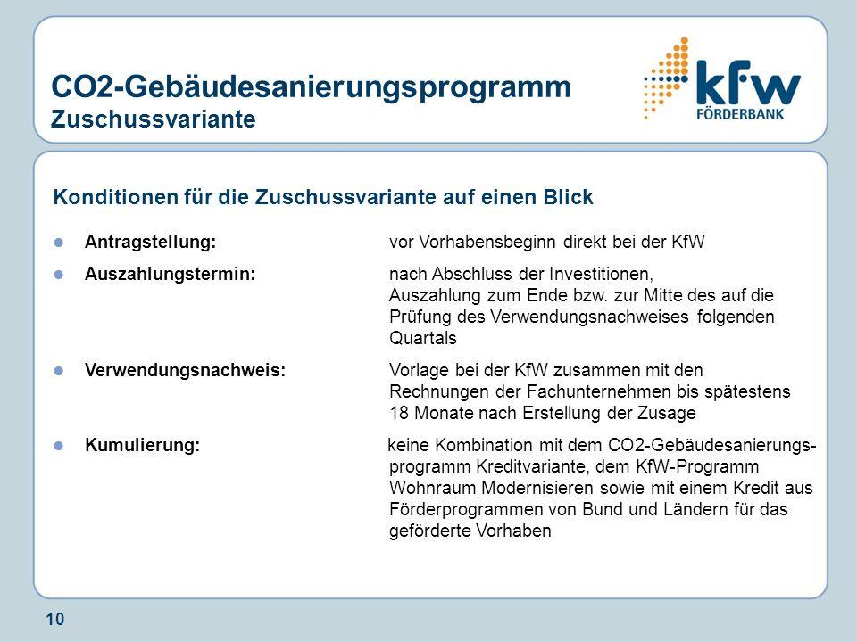 10 Konditionen für die Zuschussvariante auf einen Blick Antragstellung:vor Vorhabensbeginn direkt bei der KfW Auszahlungstermin:nach Abschluss der Inv