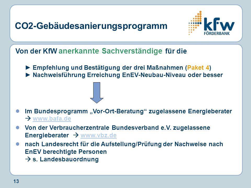 13 CO2-Gebäudesanierungsprogramm Von der KfW anerkannte Sachverständige für die Empfehlung und Bestätigung der drei Maßnahmen (Paket 4) Nachweisführun