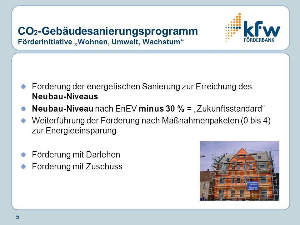 5 Förderung der energetischen Sanierung zur Erreichung des Neubau-Niveaus Neubau-Niveau nach EnEV minus 30 % = Zukunftsstandard Weiterführung der Förd