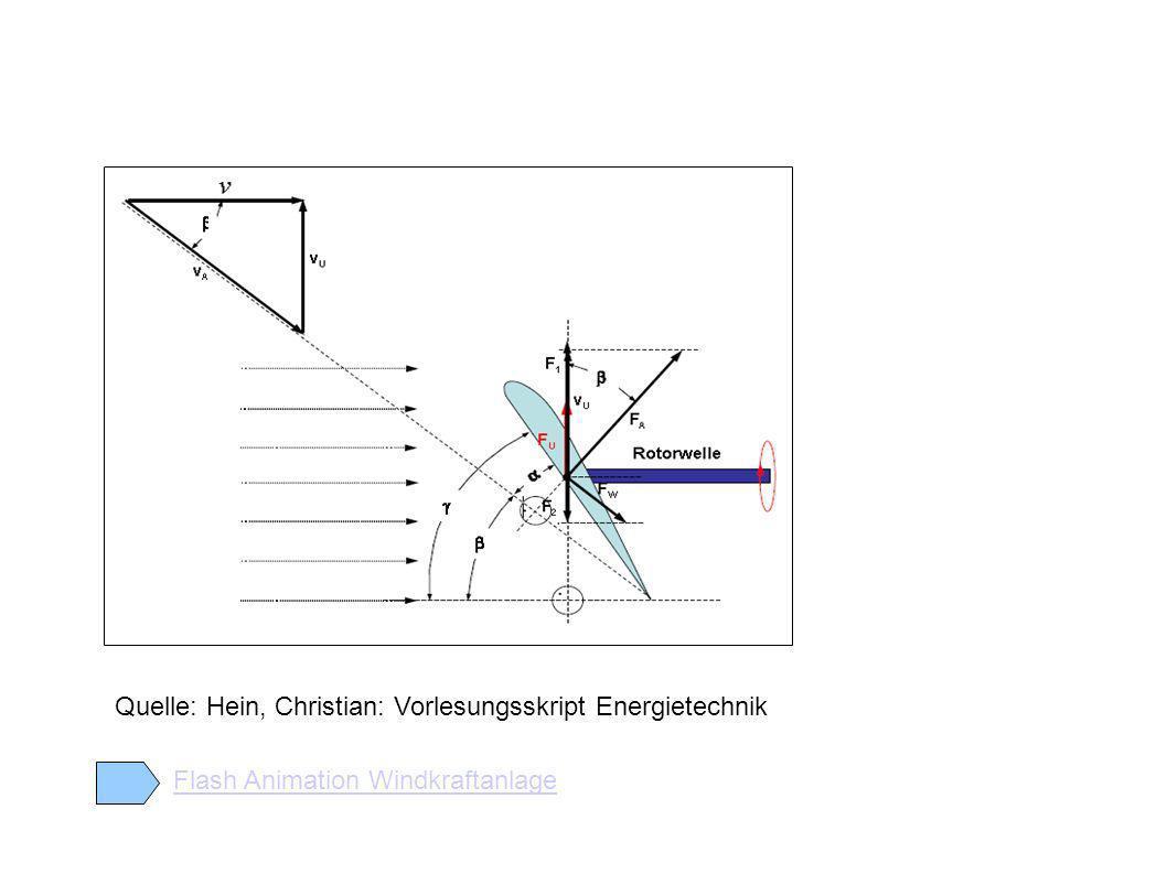 Quelle: Hein, Christian: Vorlesungsskript Energietechnik Flash Animation Windkraftanlage