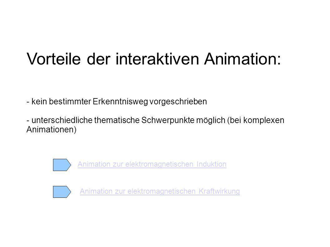 Vorteile der interaktiven Animation: - kein bestimmter Erkenntnisweg vorgeschrieben - unterschiedliche thematische Schwerpunkte möglich (bei komplexen Animationen) Animation zur elektromagnetischen Induktion Animation zur elektromagnetischen Kraftwirkung