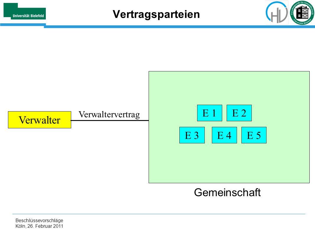 Beschlüssevorschläge Köln, 26. Februar 2011 Vertragsparteien Verwalter E 1E 2 E 3E 4E 5 Gemeinschaft Verwaltervertrag