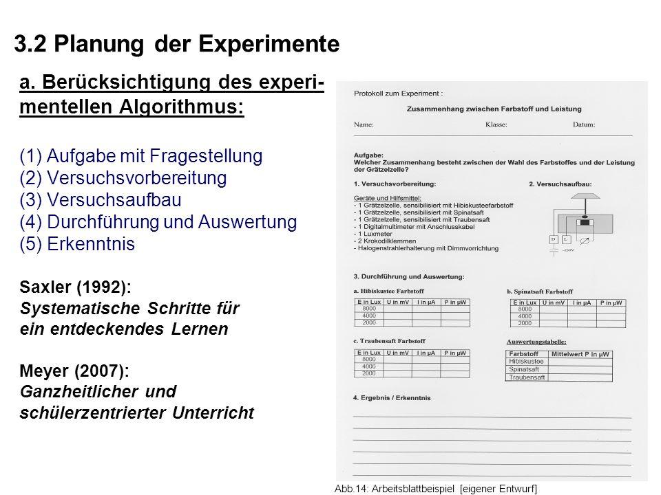 3.2 Planung der Experimente a. Berücksichtigung des experi- mentellen Algorithmus: (1) Aufgabe mit Fragestellung (2) Versuchsvorbereitung (3) Versuchs