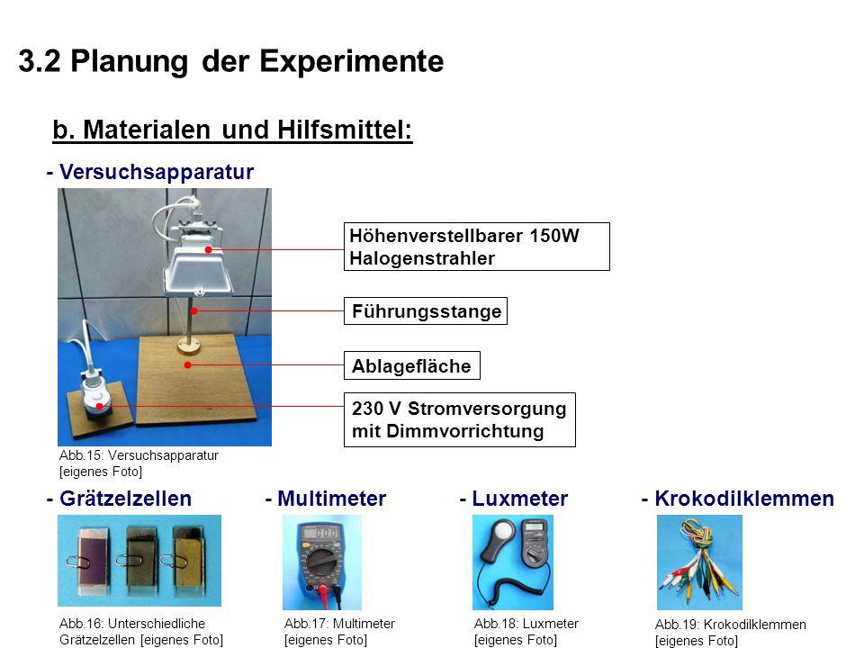 3.2 Planung der Experimente b. Materialen und Hilfsmittel: Führungsstange Ablagefläche 230 V Stromversorgung mit Dimmvorrichtung - Grätzelzellen - Mul