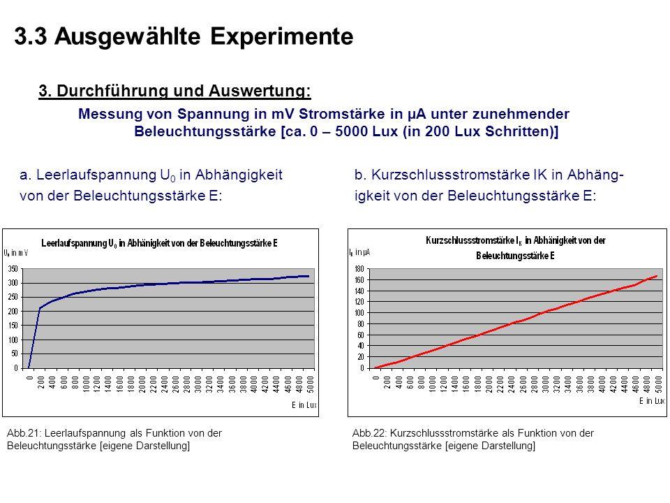 3.3 Ausgewählte Experimente 3. Durchführung und Auswertung: Messung von Spannung in mV Stromstärke in µA unter zunehmender Beleuchtungsstärke [ca. 0 –