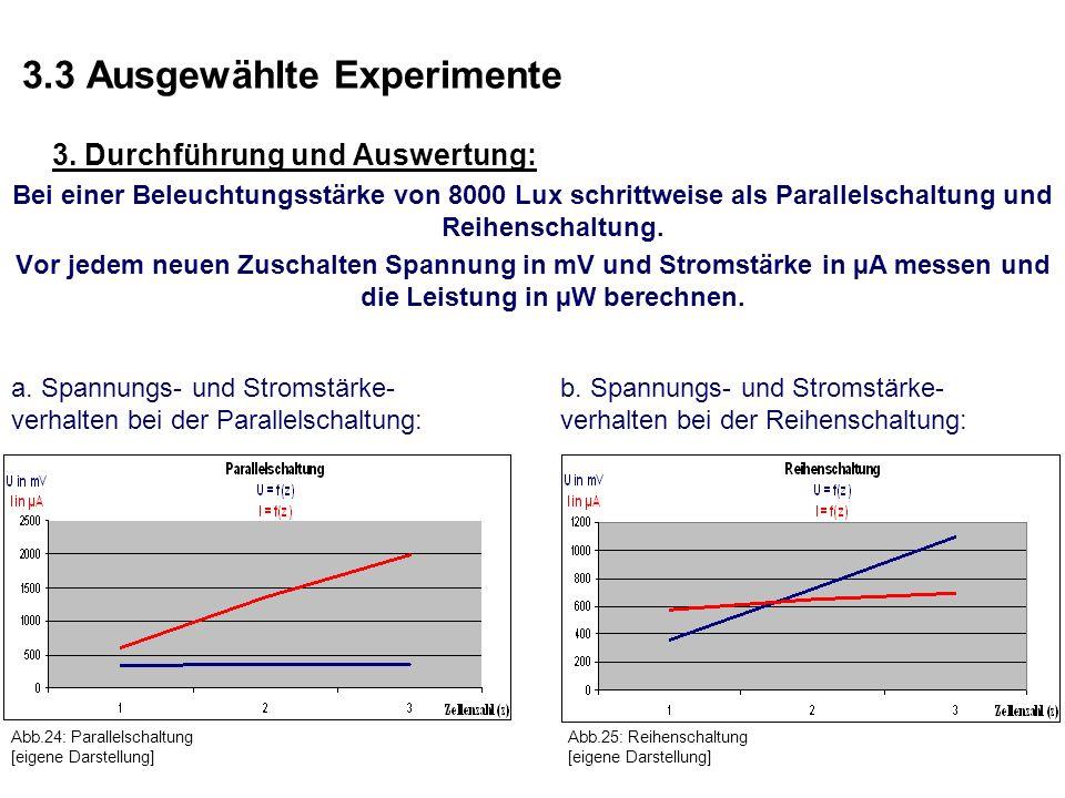 3.3 Ausgewählte Experimente 3. Durchführung und Auswertung: Bei einer Beleuchtungsstärke von 8000 Lux schrittweise als Parallelschaltung und Reihensch