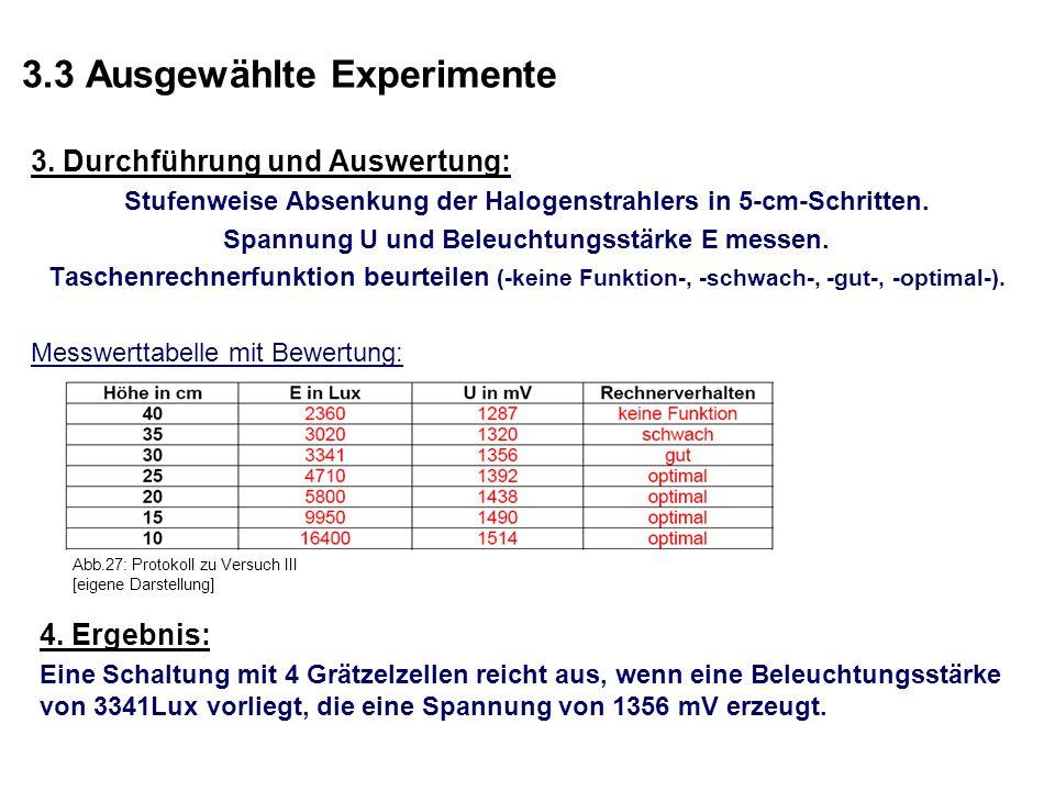 3.3 Ausgewählte Experimente 3. Durchführung und Auswertung: Stufenweise Absenkung der Halogenstrahlers in 5-cm-Schritten. Spannung U und Beleuchtungss