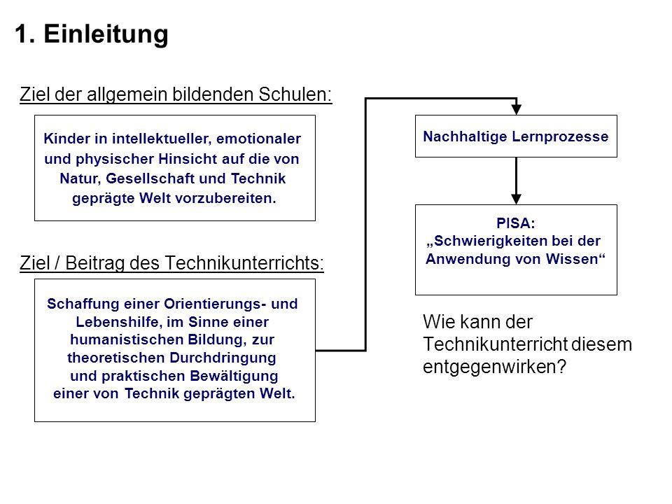 1. Einleitung Ziel der allgemein bildenden Schulen: Ziel / Beitrag des Technikunterrichts: Wie kann der Technikunterricht diesem entgegenwirken? Kinde