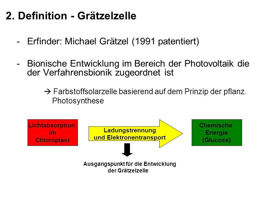 2. Definition - Grätzelzelle -Erfinder: Michael Grätzel (1991 patentiert) -Bionische Entwicklung im Bereich der Photovoltaik die der Verfahrensbionik