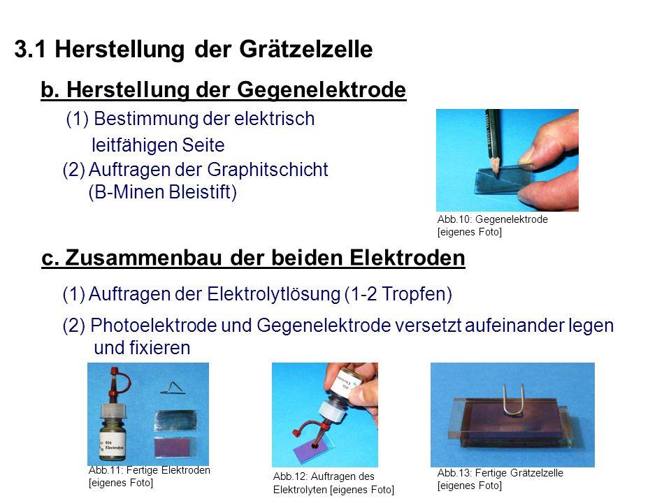 b. Herstellung der Gegenelektrode (1) Bestimmung der elektrisch leitfähigen Seite 3.1 Herstellung der Grätzelzelle Abb.10: Gegenelektrode [eigenes Fot