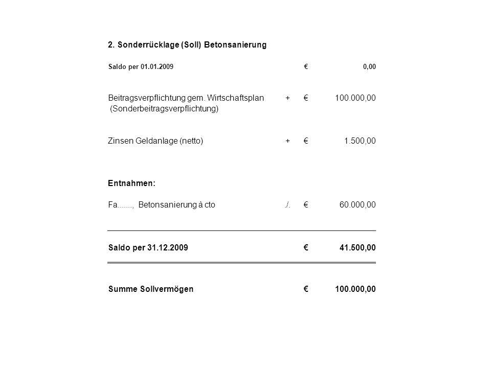 2. Sonderrücklage (Soll) Betonsanierung Saldo per 01.01.20090,00 Beitragsverpflichtung gem. Wirtschaftsplan+100.000,00 (Sonderbeitragsverpflichtung) Z