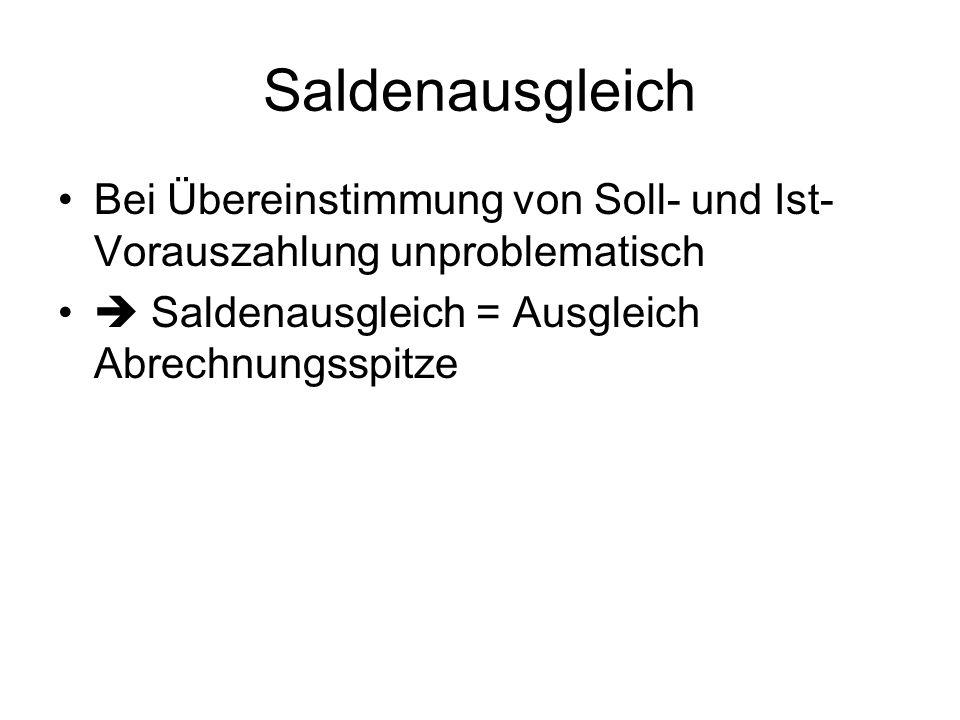 Saldenausgleich Bei Übereinstimmung von Soll- und Ist- Vorauszahlung unproblematisch Saldenausgleich = Ausgleich Abrechnungsspitze