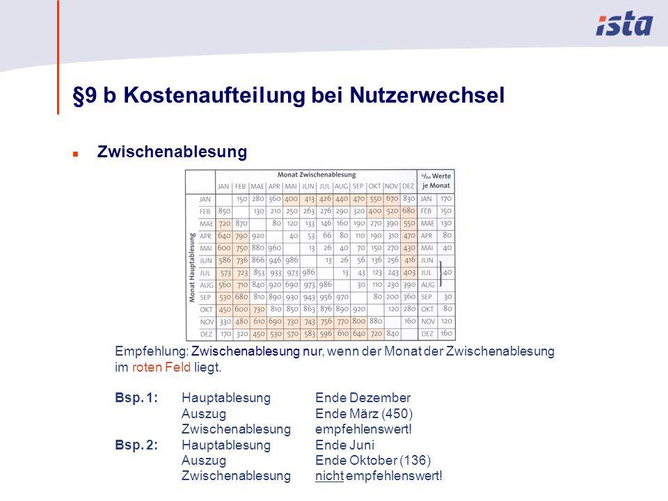 Max Mustermann · Name der Präsentation · 00 Monat 2004 · Seite 0 §9 b Kostenaufteilung bei Nutzerwechsel n Zwischenablesung Empfehlung: Zwischenablesung nur, wenn der Monat der Zwischenablesung im roten Feld liegt.