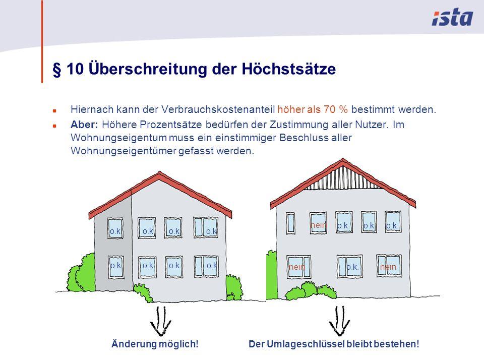 Max Mustermann · Name der Präsentation · 00 Monat 2004 · Seite 0 § 10 Überschreitung der Höchstsätze n Hiernach kann der Verbrauchskostenanteil höher als 70 % bestimmt werden.