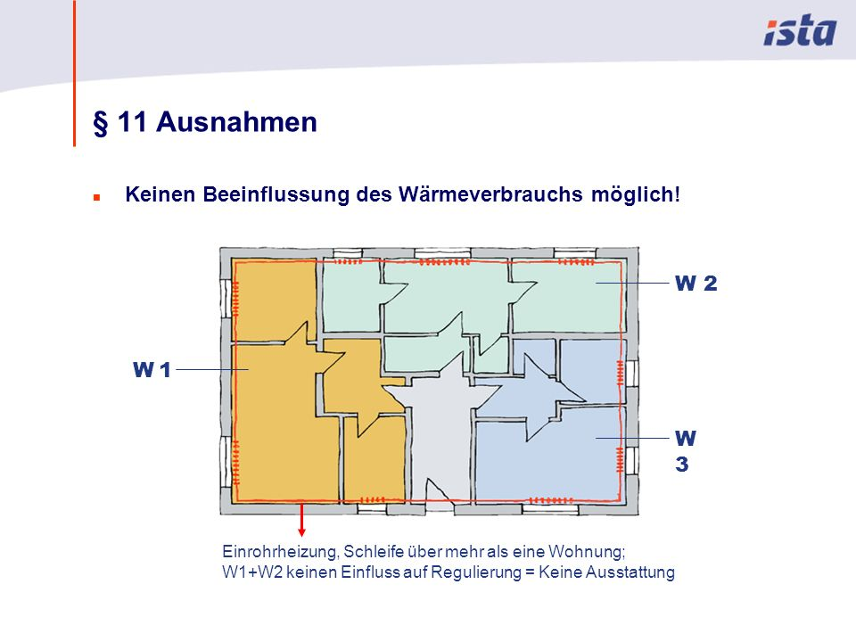 Max Mustermann · Name der Präsentation · 00 Monat 2004 · Seite 0 § 11 Ausnahmen n Keinen Beeinflussung des Wärmeverbrauchs möglich! W 1W 1 W 2 W3W3 Ei