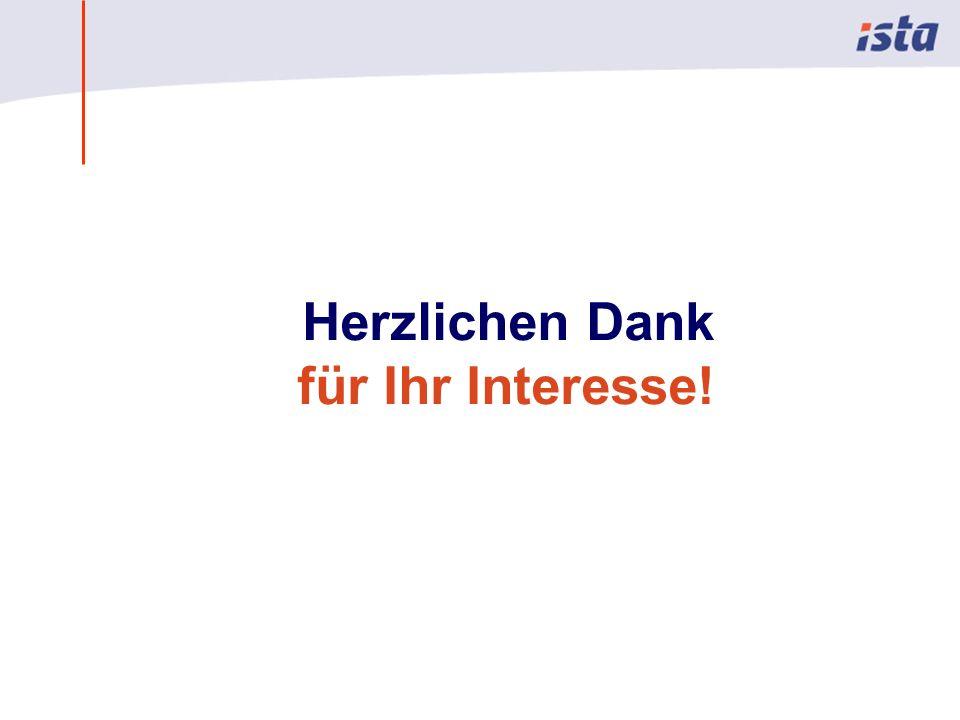 Max Mustermann · Name der Präsentation · 00 Monat 2004 · Seite 0 Herzlichen Dank für Ihr Interesse!