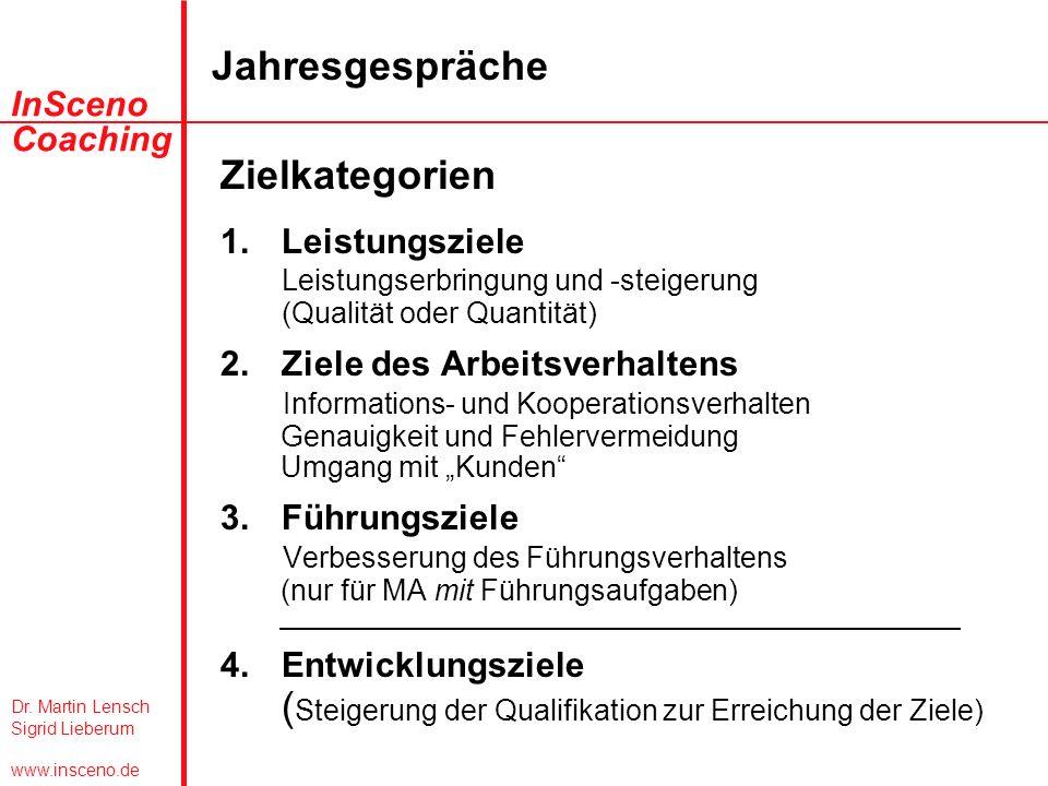 Dr. Martin Lensch Sigrid Lieberum www.insceno.de InSceno Coaching Jahresgespräche Zielkategorien 1.Leistungsziele Leistungserbringung und -steigerung
