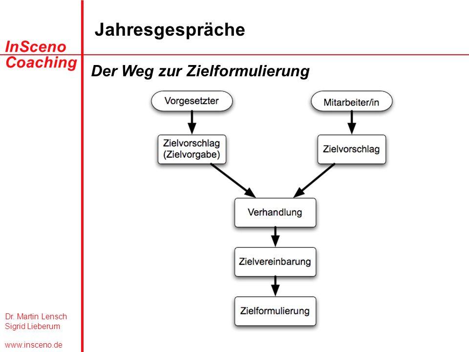 Dr. Martin Lensch Sigrid Lieberum www.insceno.de InSceno Coaching Jahresgespräche Der Weg zur Zielformulierung