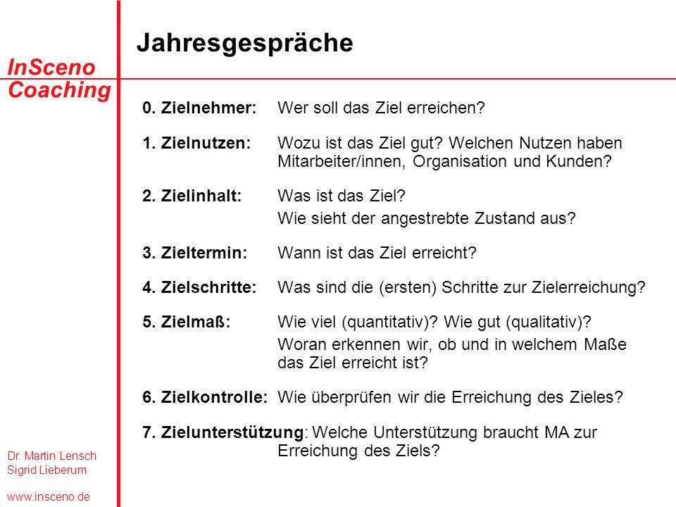 Dr. Martin Lensch Sigrid Lieberum www.insceno.de InSceno Coaching Jahresgespräche 0. Zielnehmer:Wer soll das Ziel erreichen? 1. Zielnutzen:Wozu ist da