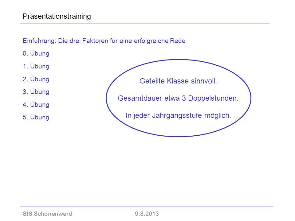 SIS Schönenwerd9.8.2013 wolfram-thom.de Präsentationstraining Einführung: Die drei Faktoren für eine erfolgreiche Rede 0. Übung 1. Übung 2. Übung 3. Ü
